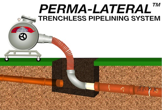 Lateral Pipe Lining