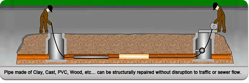 Sectional_Pipe_Repair