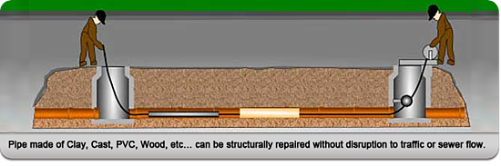 Sectional_Pipe_Repair